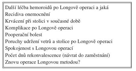 Otázky v dotazníkovém šetření Tab. 1. Questions in questionnaire survey