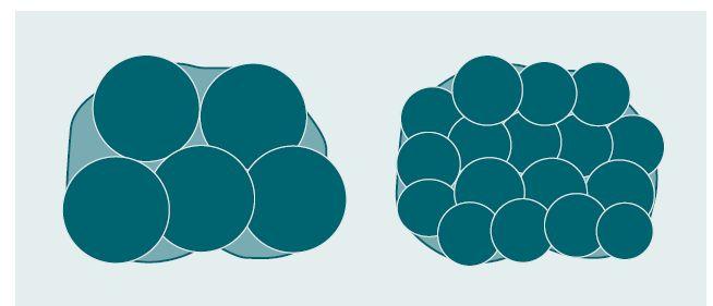 Srovnání velikosti ice-balls vytvořených s použitím kryosond (vlevo) a pomocí kryojehel (vpravo).