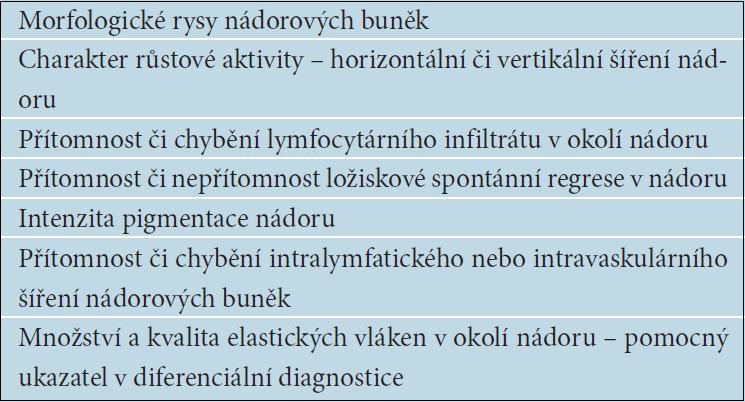 Další histopatologické charakteristiky primárního melanomu pomáhající predikovat průběh onemocnění