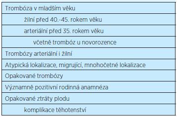 Klinická definice trombofilie