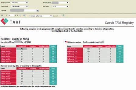 Prezentace hodnocení kvality vyplňování záznamu v CTR (ponecháno v původním jazyce)