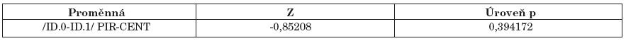 Statistické hodnocení. ID.0 - intenzita diagnostická naměřená před terapií. ID.1 - intenzita diagnostická měřená po terapii. V tabulkách je uvedena hodnota testovacího kritéria Z a hladina statistické významnosti označovaná p. Není statisticky významný rozdíl v efektu PIR a manuální cenrace dle Čápové na odstranění reflexních změn při vyhodnocení prvního měření bezprostředně po terapii. Hladina statistické významnosti je větší než 0,05.