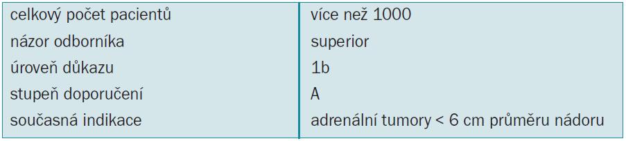 Tab. 3.1. Adrenalektomie: doporučení.