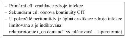 Léčba nitrobřišní sepse – příčiny abdominální katastrofy Tab. 3. Treatment of intraabdominal sepsis – a cause of abdominal catastrophy
