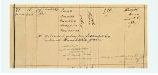 Zápis narození a křtu Anny Kahlerové (1877) – levá strana