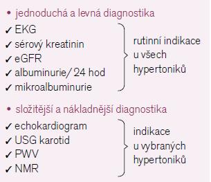 Včasná detekce subklinických orgánových poškození.