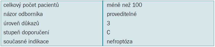 Tab. 3.11. Nefropexe: doporučení.