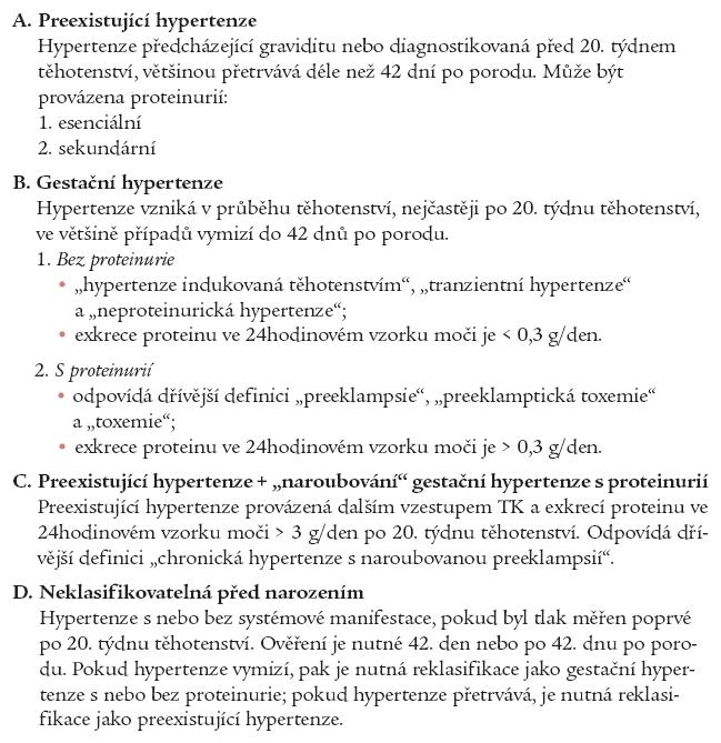 Klasifikace hypertenze v těhotenství.
