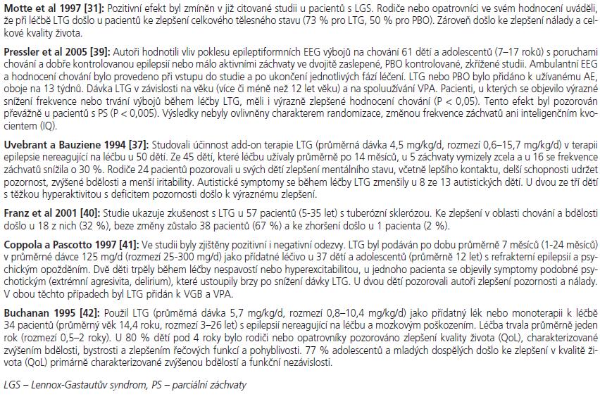 Tab. 1e. Efekt LTG na chování a náladu u dětí a adolescentů s epilepsií.