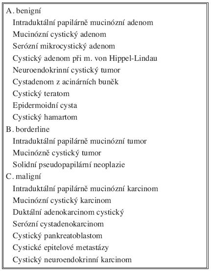 Neoplastické epiteliální cystické léze pankreatu (upraveno podle Klöppela) [14] Tab. 1. Neoplastic epithelial cystic lesions of the pancreas (modified according to Klöppel) [14]