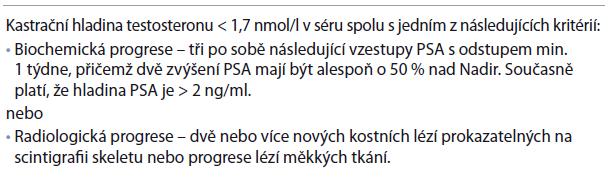 Definice kastračně refrakterního karcinomu prostaty podle Evropské urologické asociace [15].