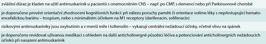 Užití antimuskarinik u starších pacientů s onemocněním centrálního nervového systému. Upraveno podle [16]