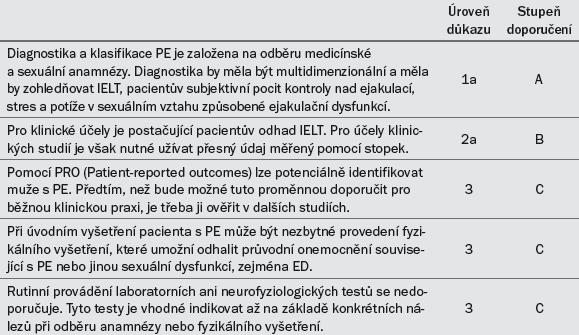 Dop. 3. Doporučení pro diagnostiku PE.