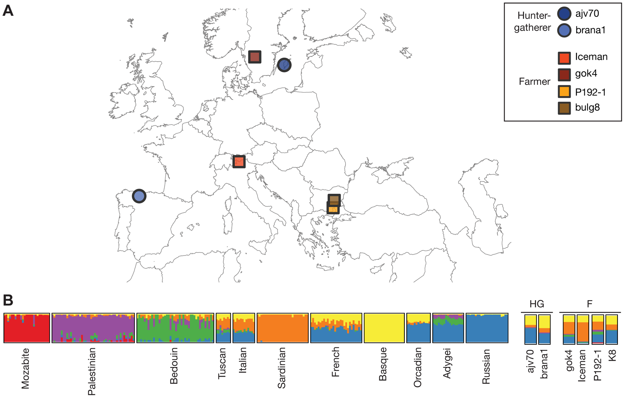 Geographic origin of ancient samples and ADMIXTURE results.