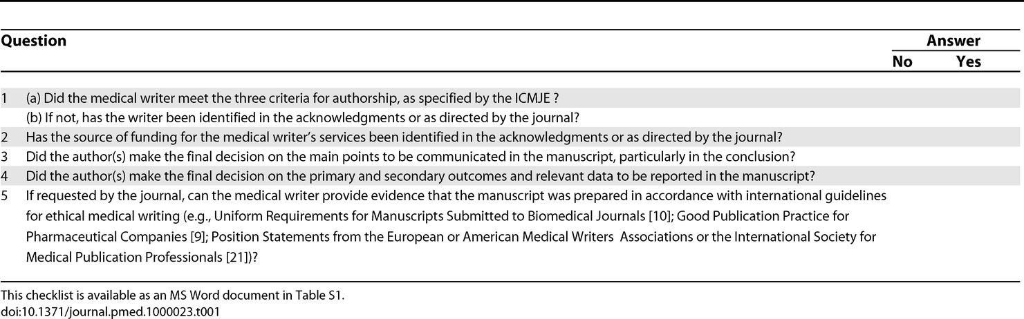 Checklist for Authors Using Medical Writers: A Practical Tool to Discourage Ghostwriting