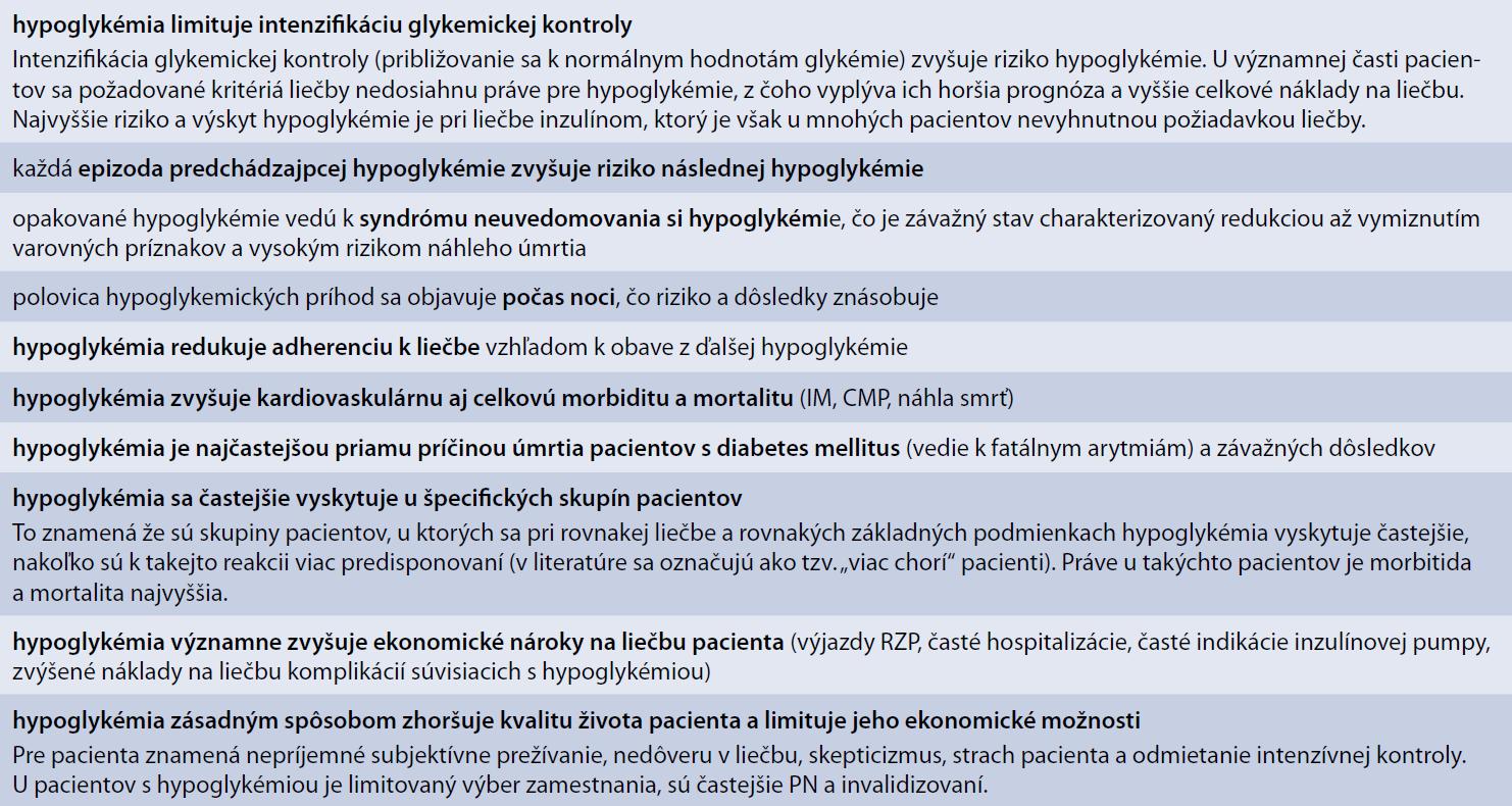Hypoglykémia predstavuje závažný medicínsky problém
