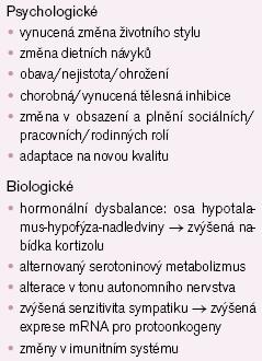 Příčiny rozvoje deprese u kardiovaskulárního onemocnění.