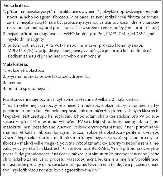 Diagnostická kritéria primární myelofibrózy.