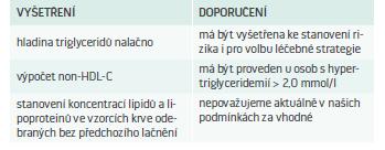 Změny v doporučení pro vyšetření sérových lipidů a lipoproteinů