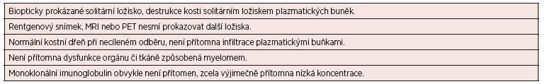 Kritéria solitárního kostního plazmocytomu*