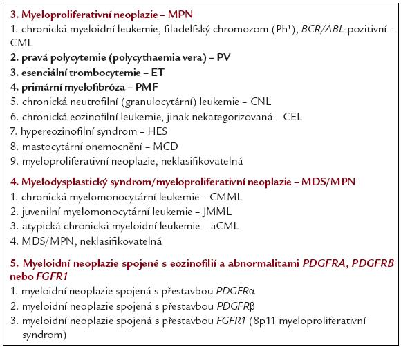 Klasifikace myeloidních neoplazií podle WHO 2008 [1]. Uvedena jsou pouze chronická MPO.