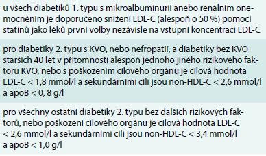 Doporučení pro léčbu dyslipidemií u diabetiků