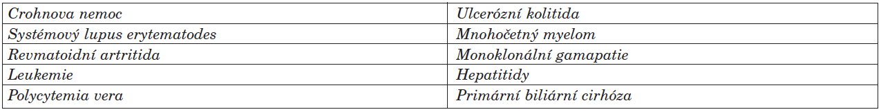 Systémová onemocnění asociovaná s pyoderma gangrenosum (17).