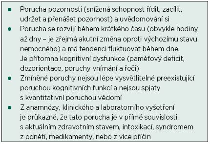 Definice deliria, podle Diagnostického a statistického manuálu (DSM-5) Americké psychiatrické společnosti [17]