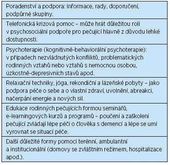 Formy psychosociální pomoci pečujícím rodinným příslušníkům