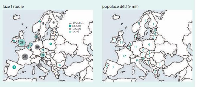 Počet realizovaných klinických studií fáze I v dětské onkologii v EU podle jednotlivých zemí v letech 2004–2013