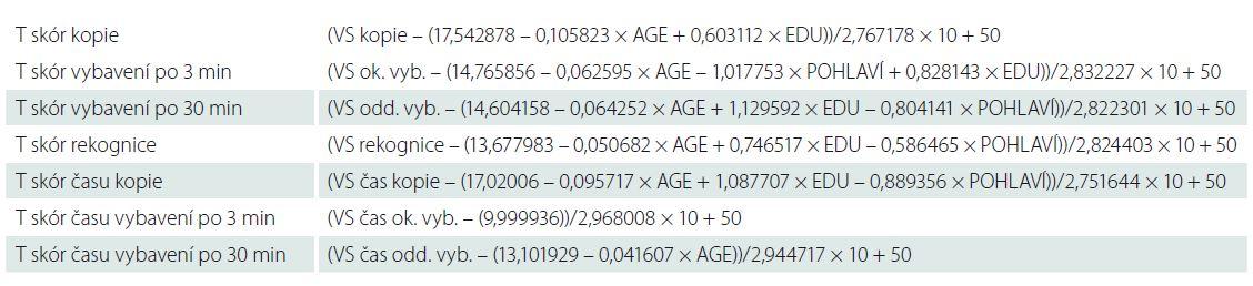 Vzorce pro výpočet T skórů na základě vážených skórů, věku, vzdělání a pohlaví.