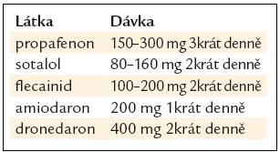 Účinná léčiva k udržení sinusového rytmu.