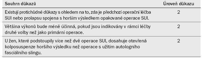Souhrn důkazů k části 4.3.2.1.2