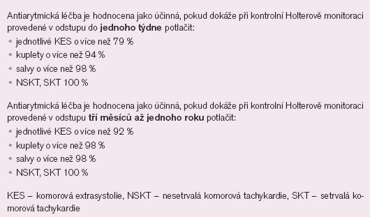 Hodnocení efektivity antiarytmické léčby dle Holterovy monitorace EKG.
