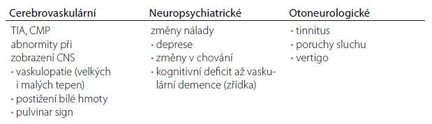 Hlavní projevy Fabryho choroby z oblasti CNS [1].