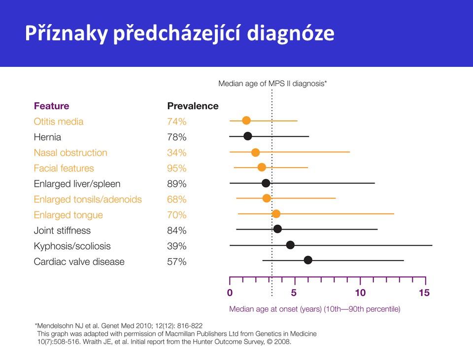Mukopolysacharidóza typ II – Hunterův syndrom - 25