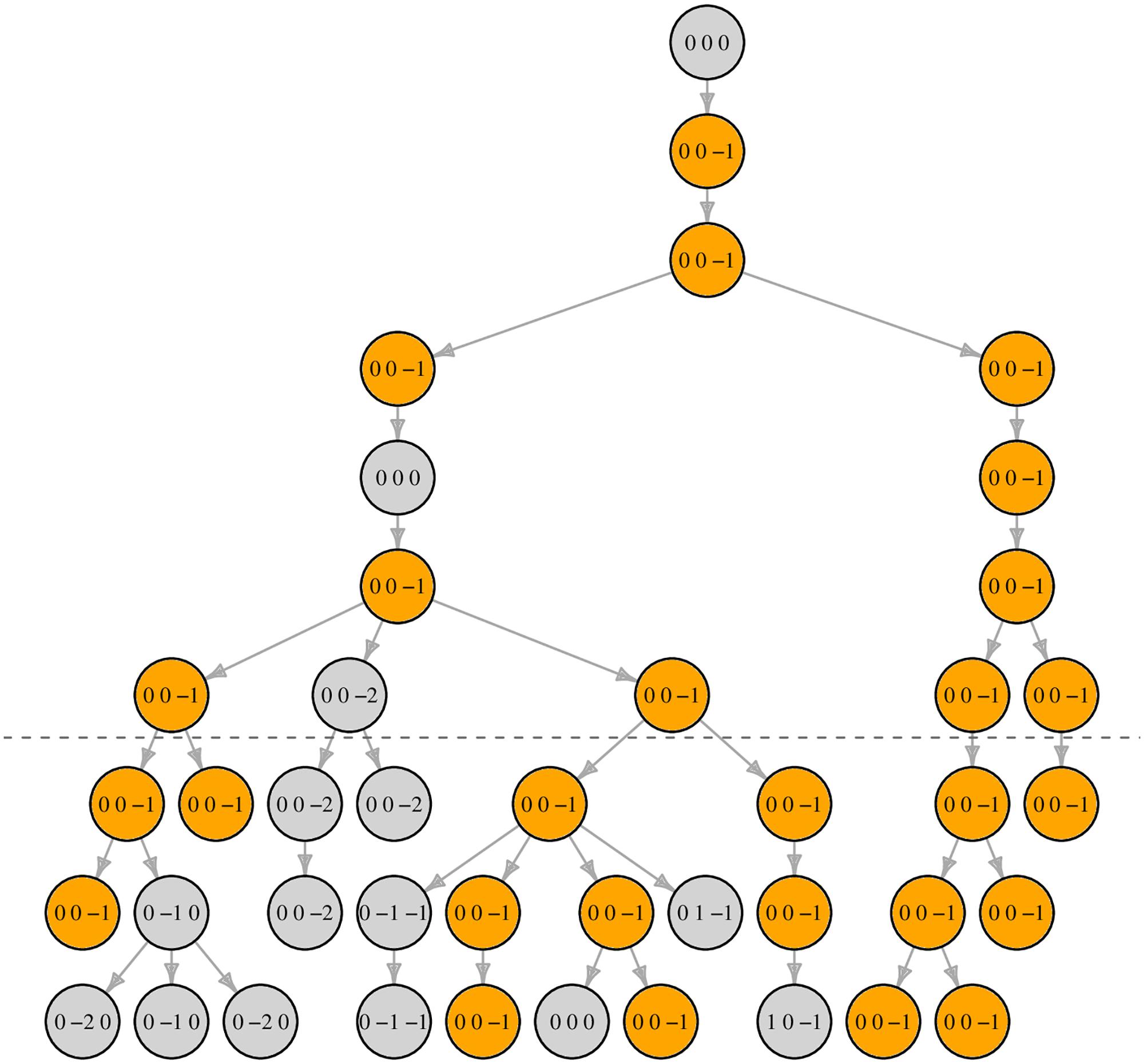 Simulation process illustrated.