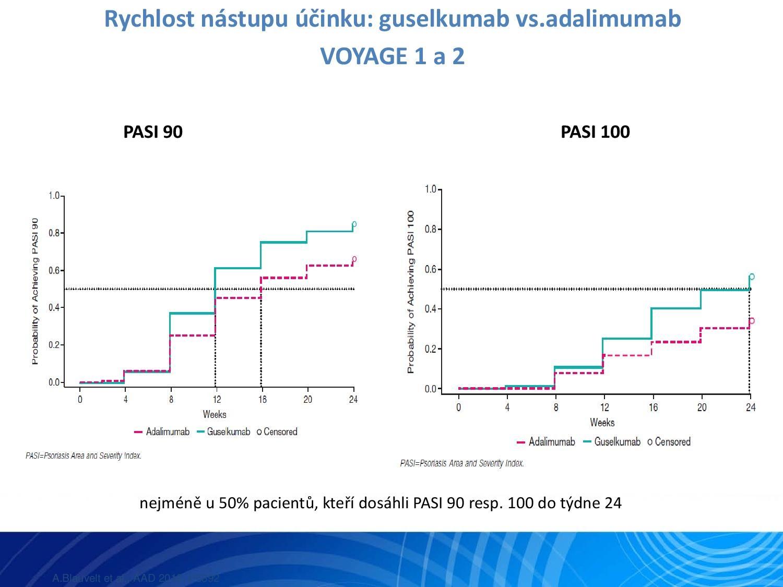 IL-23: Nový terapeutický cíl v léčbě psoriázy - 18