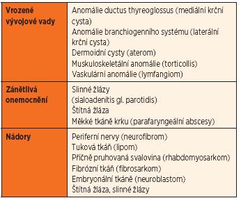 Krční rezistence nelymfatického původu.
