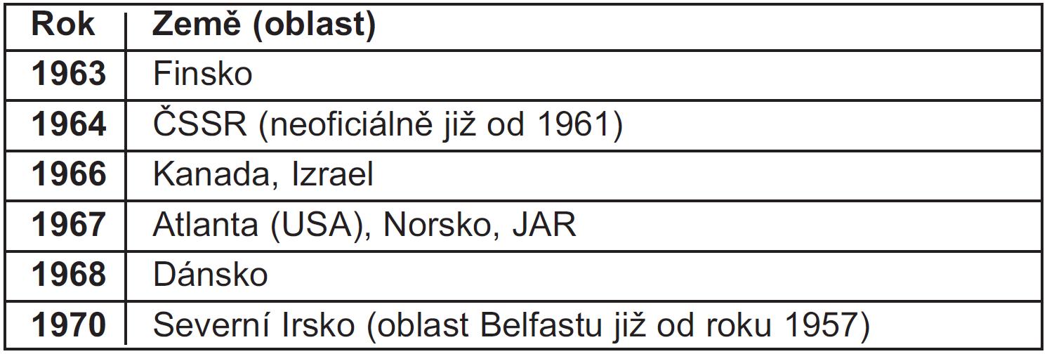 Přehled prvních oficiálních registrů vrozených vývojových vad ve světě (dle 5)