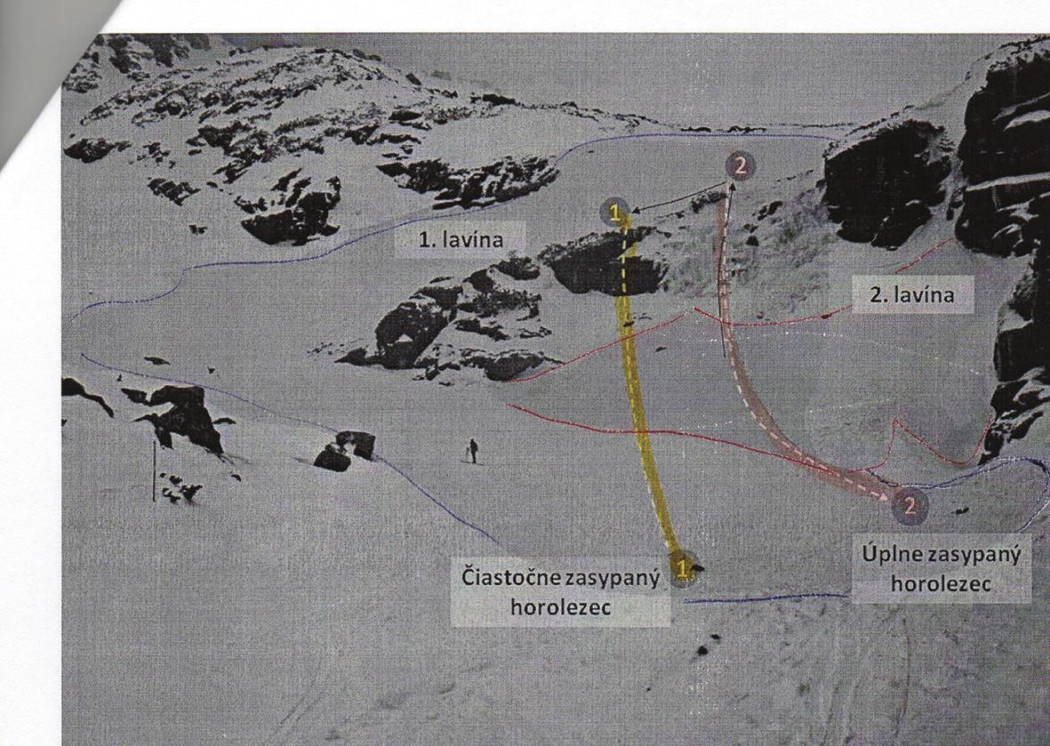 Ukážka zo Správy o smrteľnej nehode v horskej oblasti (Example from the Report of lethal accident in mountains)