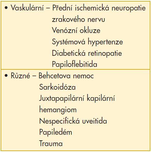 Ostatní etiologie neuroretinitis