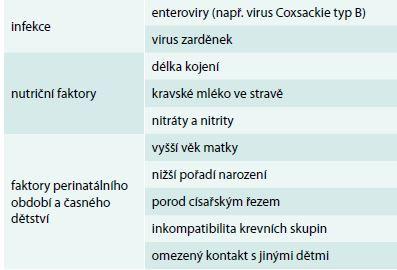 Vybrané negenetické faktory asociované s rizikem DM1T