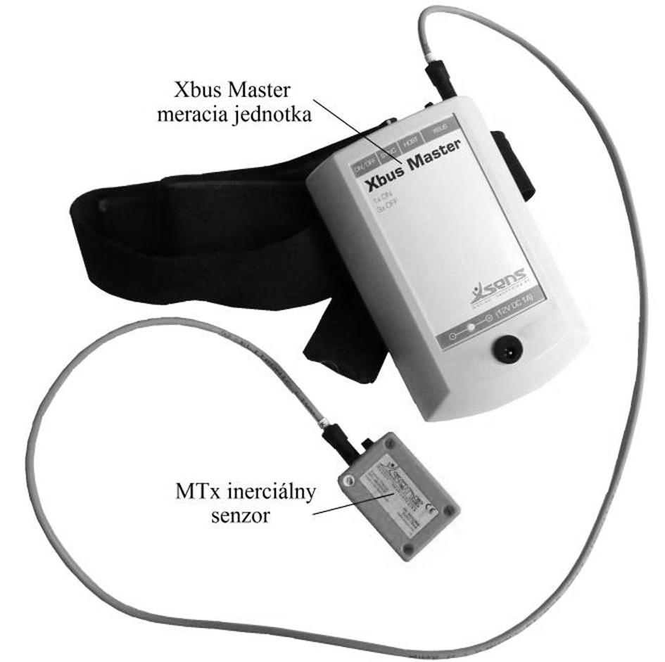 Inerciálna meracia jednotka Xbus Master s jedným MTx senzorom (Xsens Technologies B.V., Holandsko).