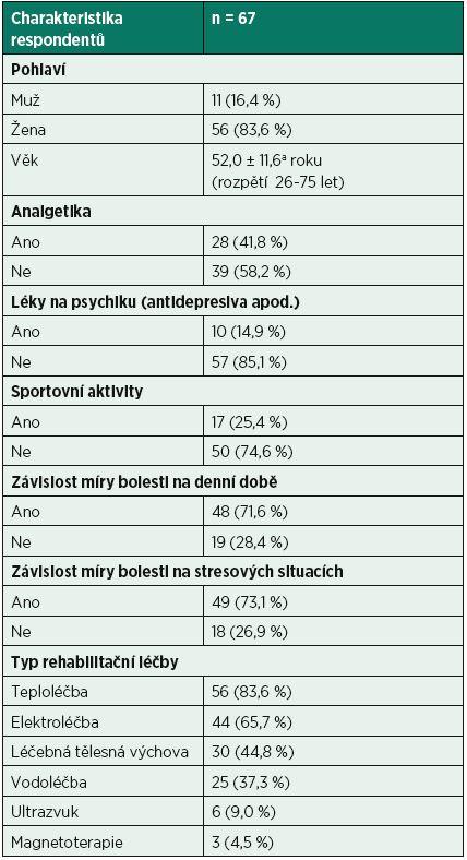Popis souboru pacientů.