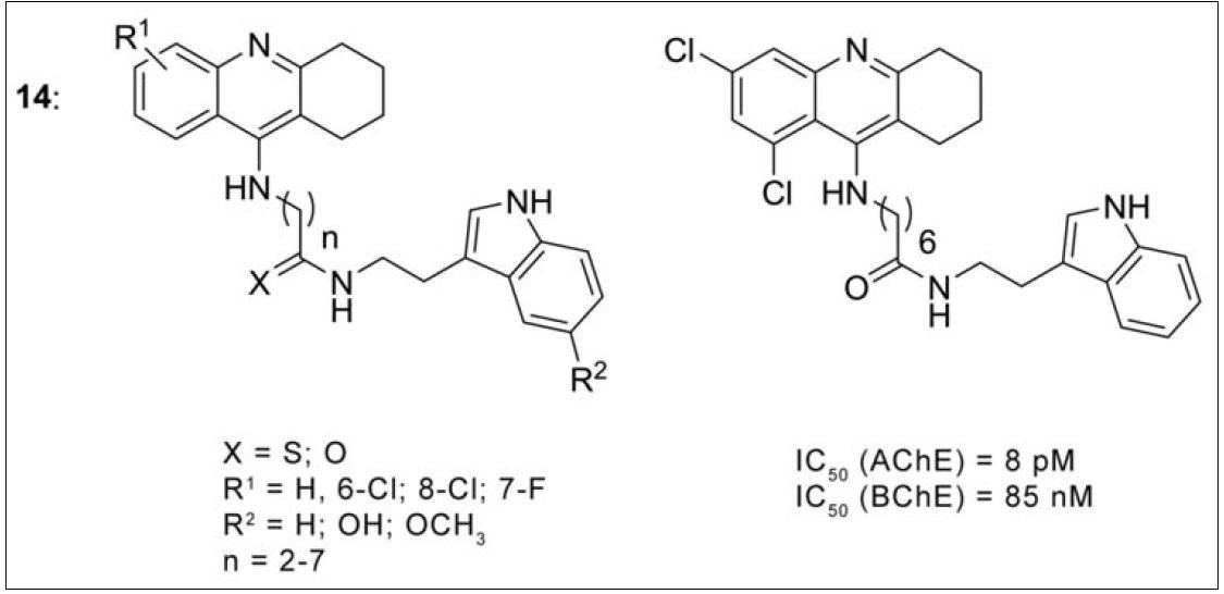 Obecná struktura takrin-melatoninových inhibitorů (14, vlevo) a nejúčinnější látky z této série (vpravo)