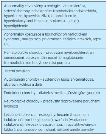 Klinické stavy častěji doprovázené trombózou