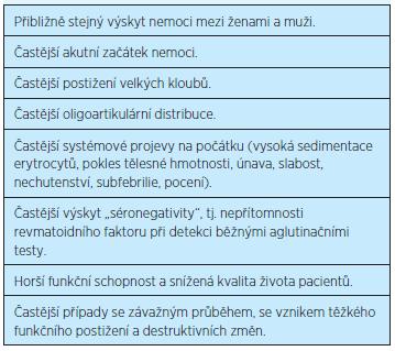 Základní odlišnosti u revmatoidní artritidy se začátkem ve vyšším věku (podle Vencovského)<sup>(2)</sup>