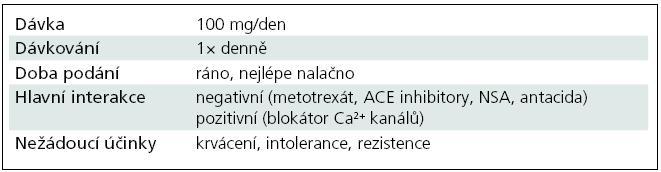 Dávkování a hlavní problémy léčby ASA [74].
