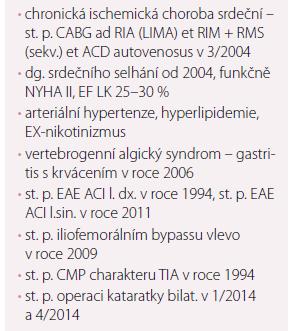 Anamnéza pacienta s CHSS a ICHS.